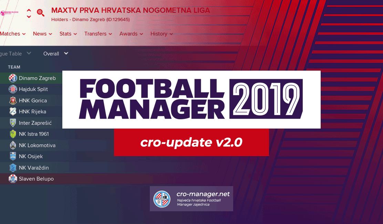 cro update v2.0 (Croatian Lower Leagues)